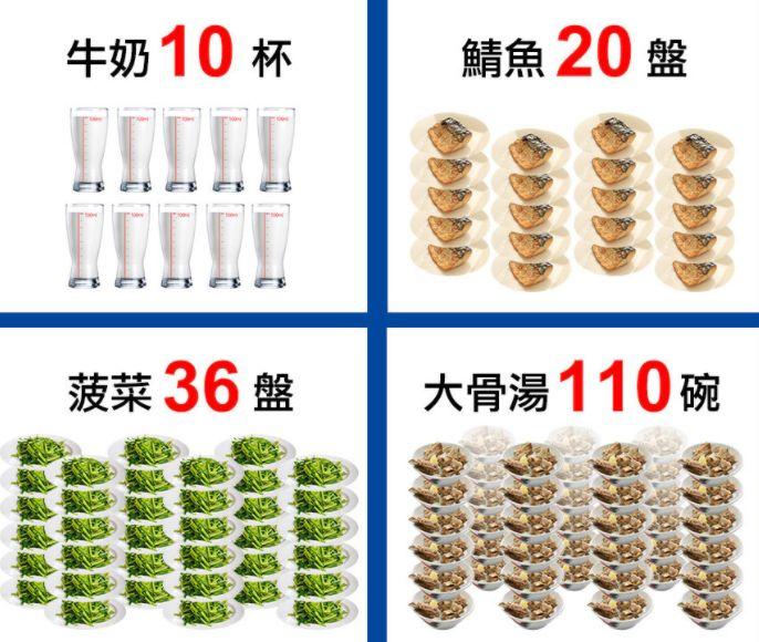船井高成長膠原鈣有效嗎