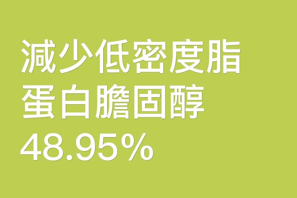 減少低密度脂蛋白膽固醇48.95%